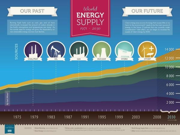 11_energy supply